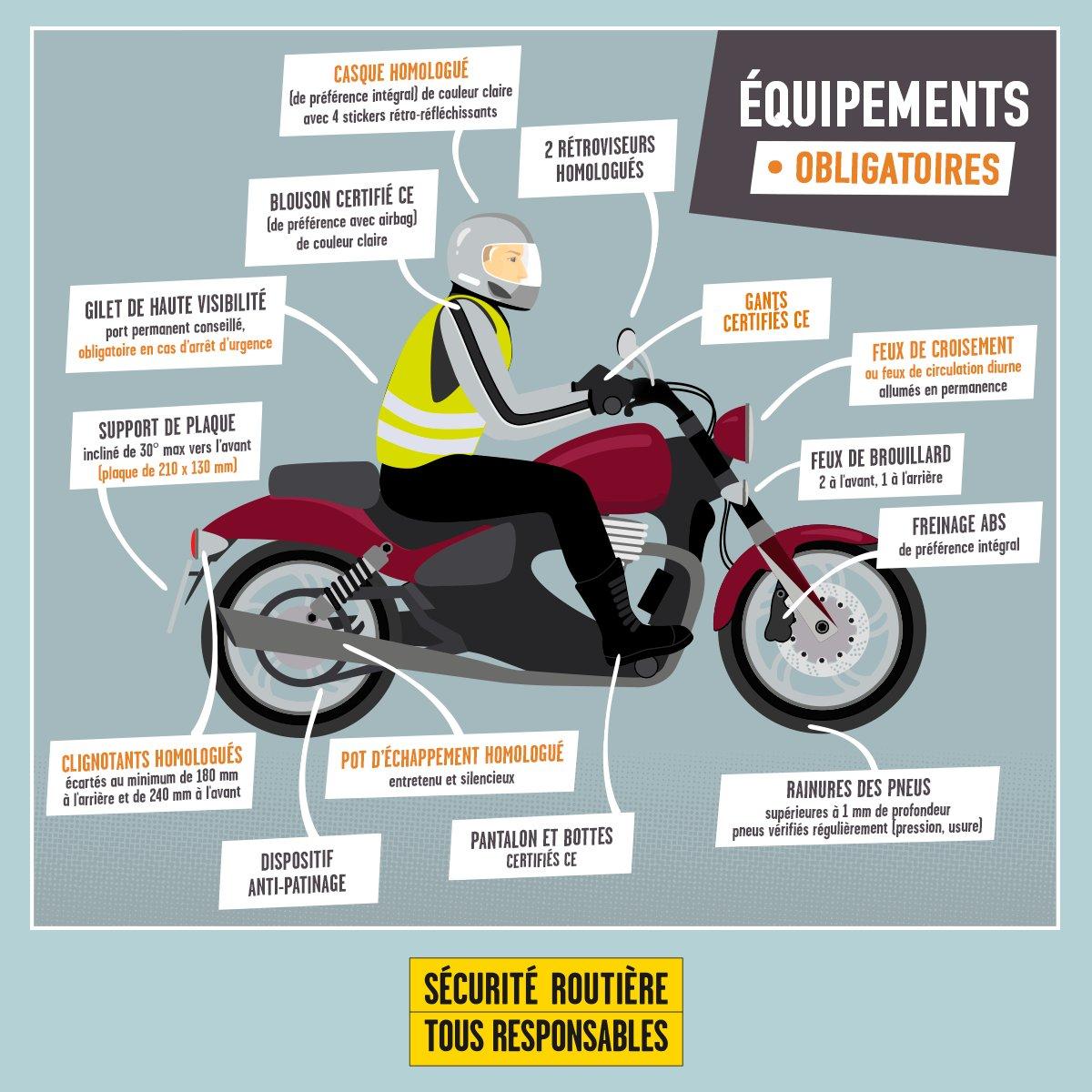 Un petit rappel des #règles de #circulation en deux-roues ne fait pas de mal : casque et tenue adaptée sont obligatoires, hiver comme été ! #moto #SécuritéRoutière #Lormont #gironde twitter.com/PrefAquitaine3…