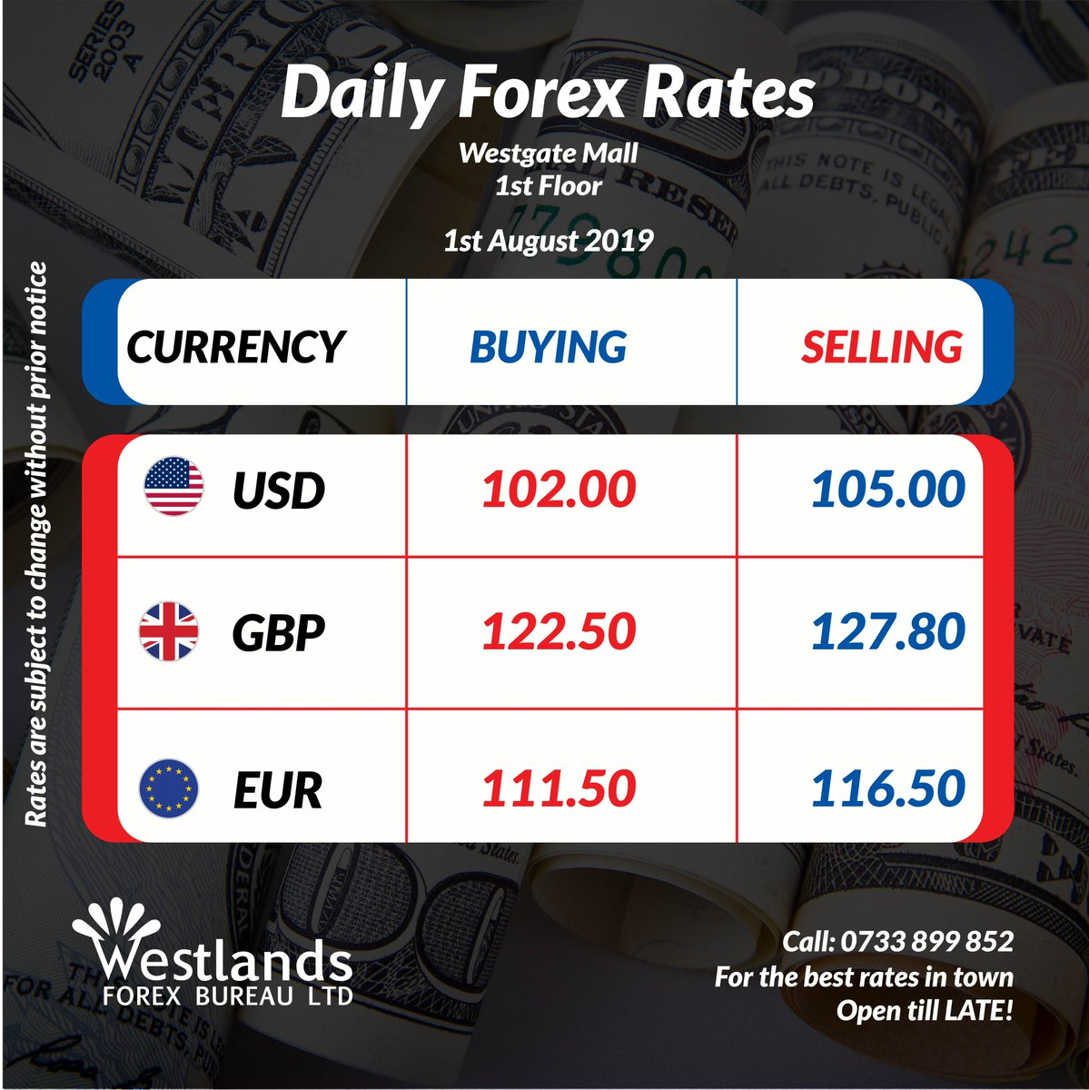 Central bank of kenya forex bureau guidelines for child head and shoulders chart school forex