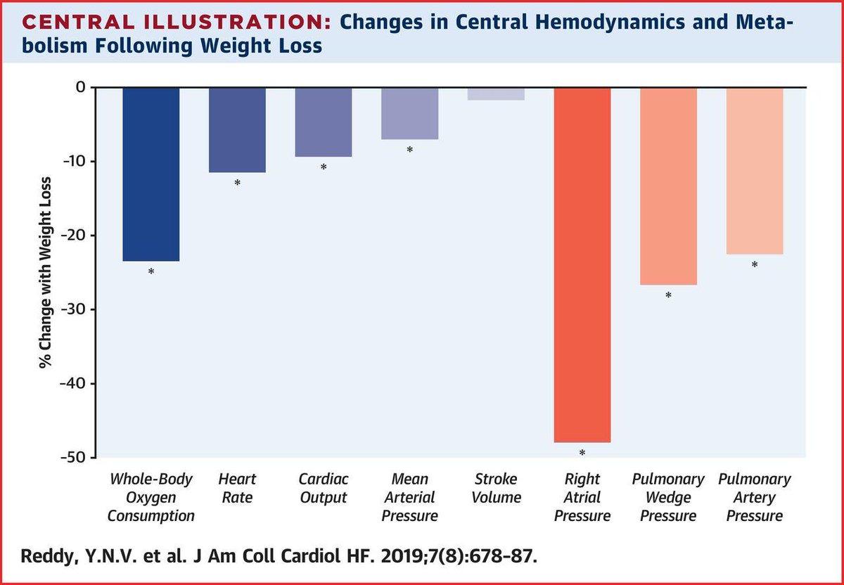 Elsevier Cardiology (@ELS_Cardiology)   Twitter