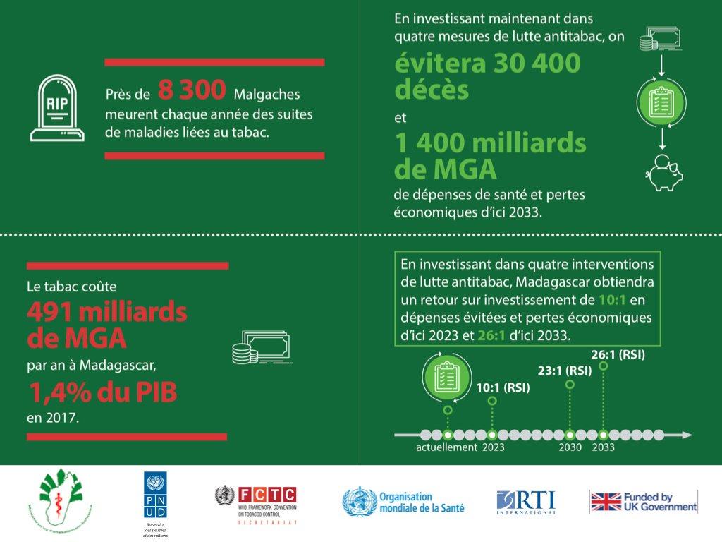 One UN Madagascar (@MG_One_UN) | Twitter