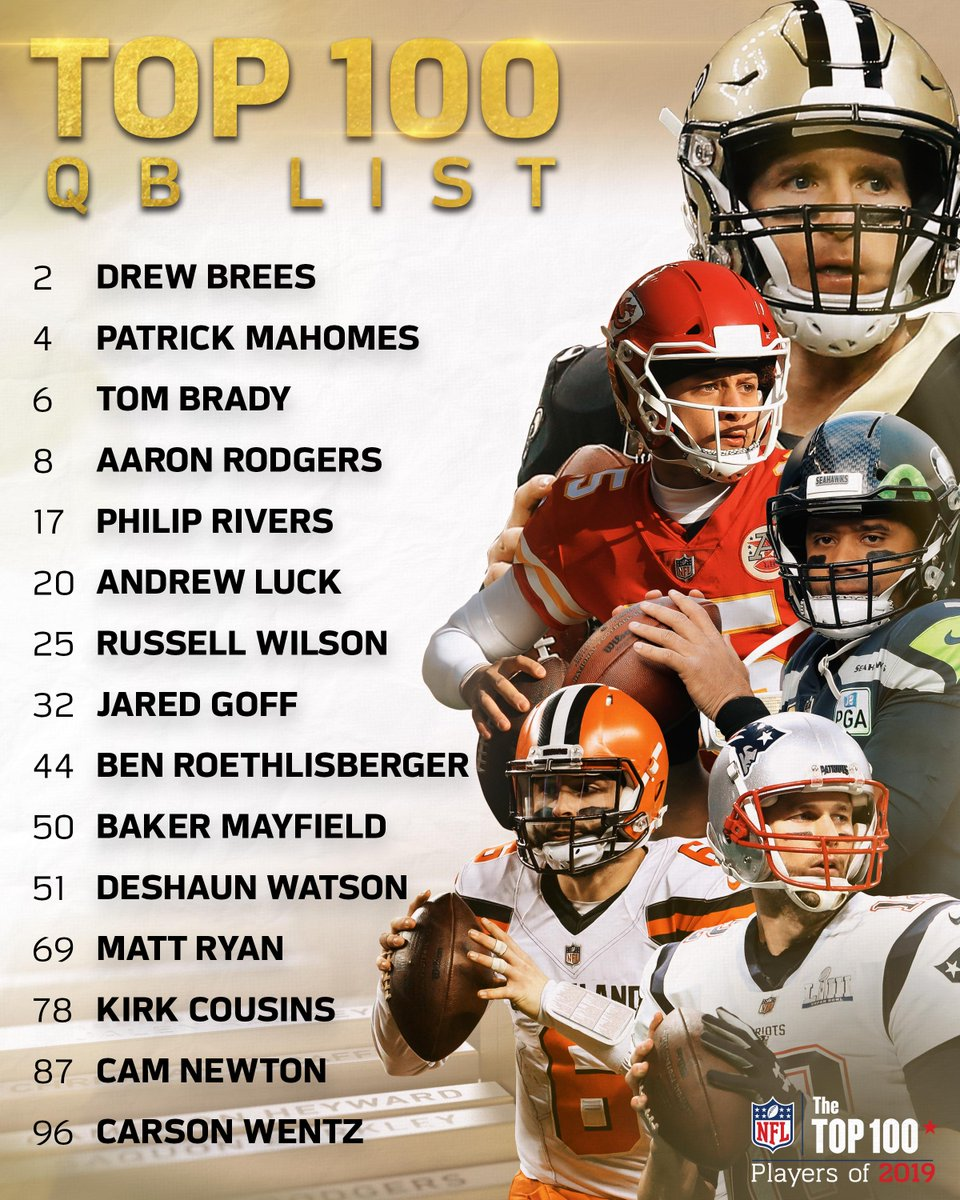 nfl top 100 players of 2020 list
