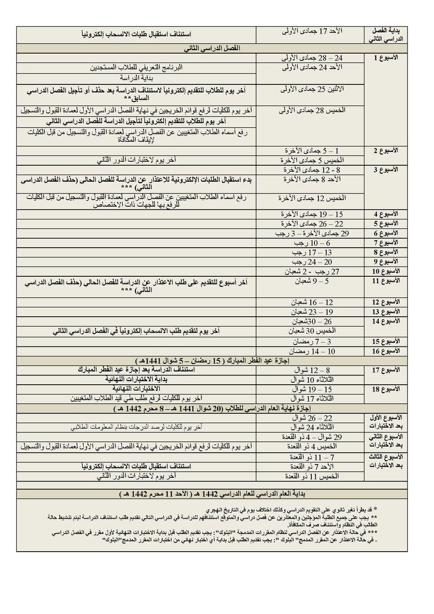 جامعة الملك سعود بن عبدالعزيز للعلوم الصحية A Twitter التقويم الدراسي للعام الجامعي 1441 هـ Https T Co Zpyosyy6x0 جامعة لصحة وطن Ksauhs