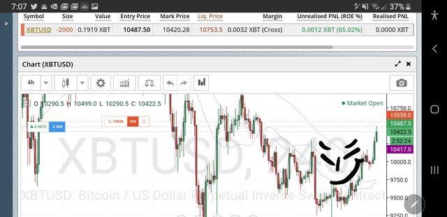 Bitcoin Trading Made Easy [{ Bitmex Formula }] - @BitcoinTME
