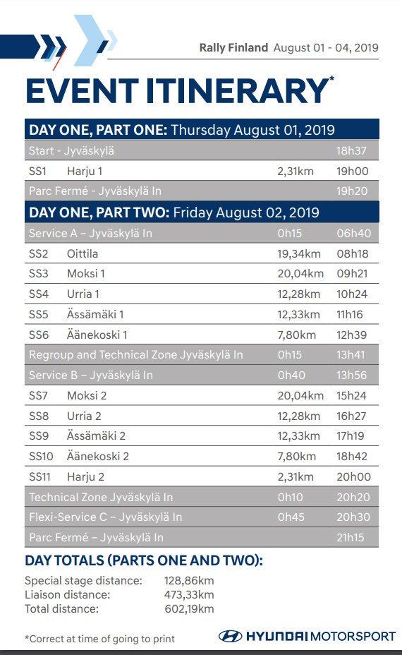 WRC: NESTE Rally Finland [1-4 Agosto] - Página 5 EA8JE1xU0AMkdMa