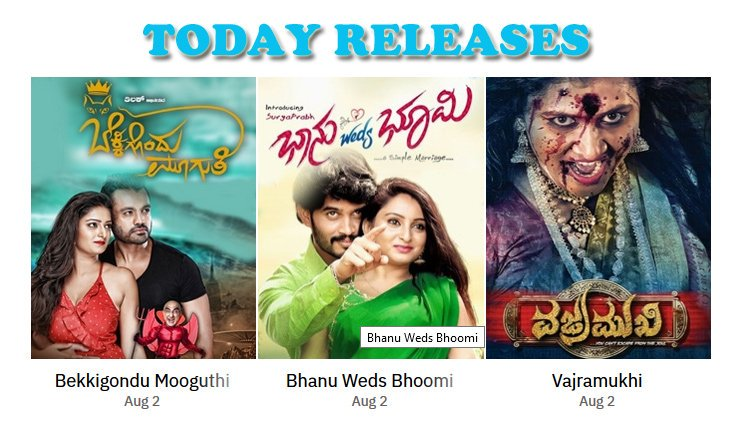 List of Movies Released In Theaters Tweet added by Kannada Movies