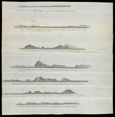 Objetivos de carácter hidrográfico y astronómico: Levantamiento cartográfico de costas navegadas y puertos más importantes Determinación de longitud y latitud. 👉bit.ly/1Be6VGf #ArchivosDeDefensa #BibliotecasDeDefensa #MuseosDeDefensa