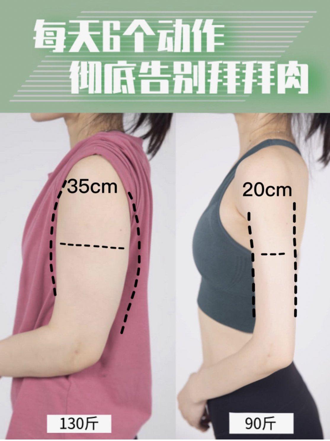 痩せる に は 二の腕