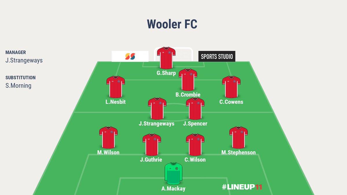 Wooler Football Club (@WoolerFC1883) | Twitter