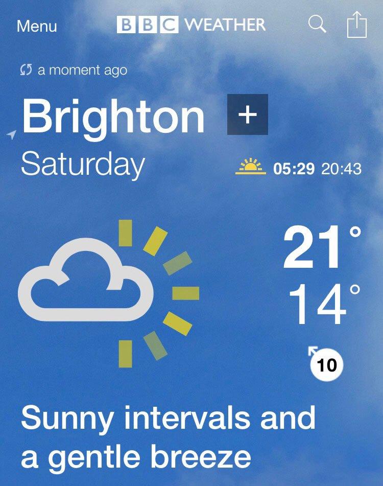 Brighton pripojiť jeden rok datovania darček pre priateľa