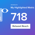 My week on Twitter 🎉: 12 Likes, 3 Retweets, 718 Retweet Reach, 7 New Followers. See yours with https://t.co/rF5y8MSrf4