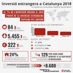 Image for the Tweet beginning: ACCIÓ a través de @Catalonia_TI
