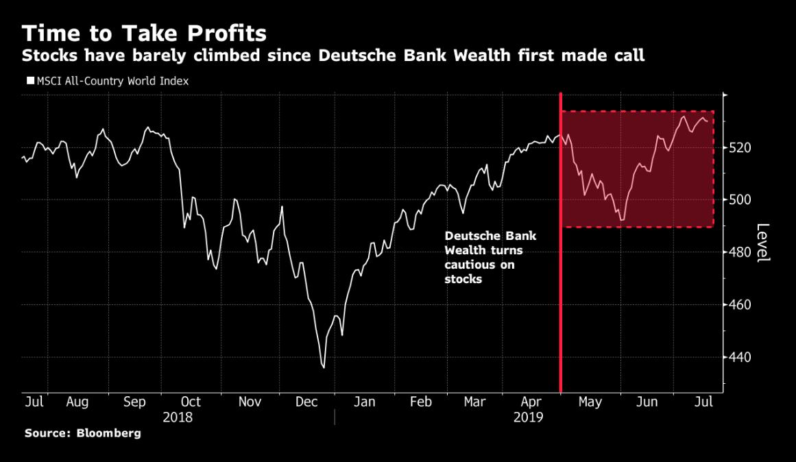 A $338 billion money manager says it's time to start pulling out of stocks bloom.bg/2Y7y3Iu