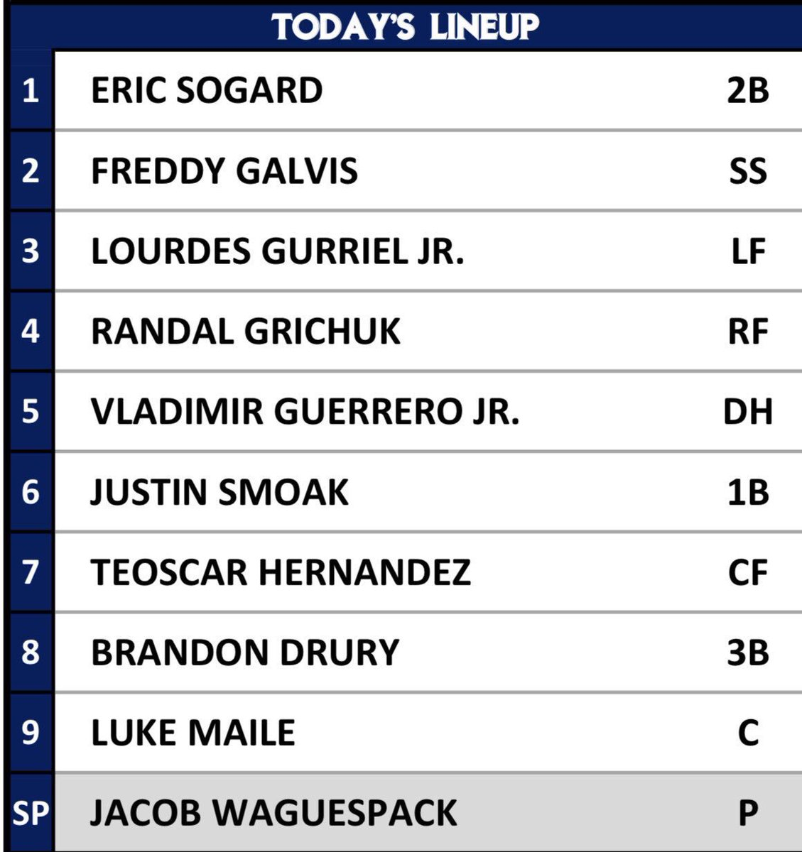 #BlueJays baseball... Vladdy DH, Drury on the other corner today. No Biggio.