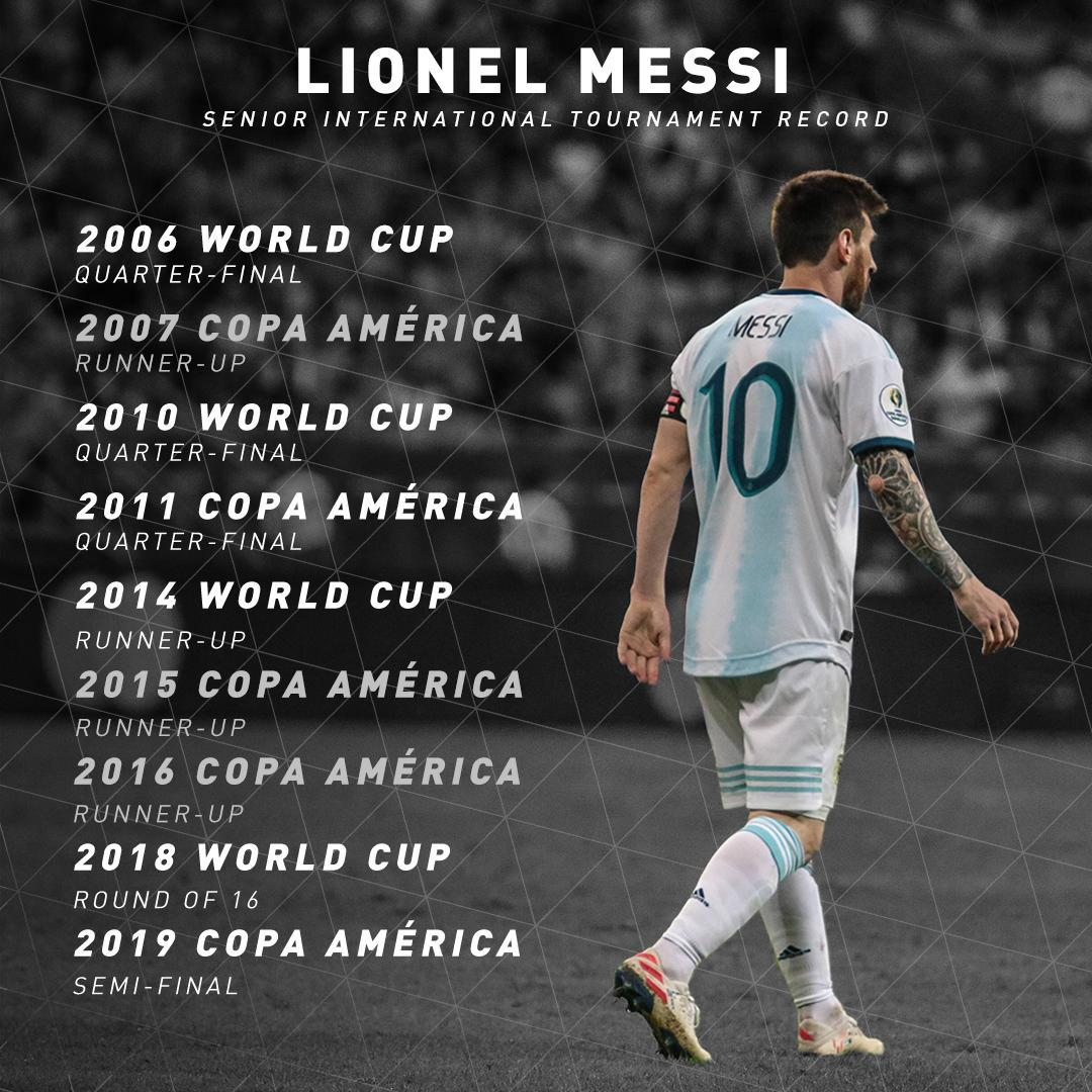 Lionel Messi for Argentina at #CopaAmerica2019:  vs Colombia - 0 goals - 0 assists  vs Paraguay - 1 goal (penalty) - 0 assists  vs Qatar - 0 goals - 0 assists  vs Venezuela - 0 goals - 0 assists  vs Brazil - 0 goals - 0 assists  vs Chile  - 0 goals  - 1 assist   Messi is a fowl