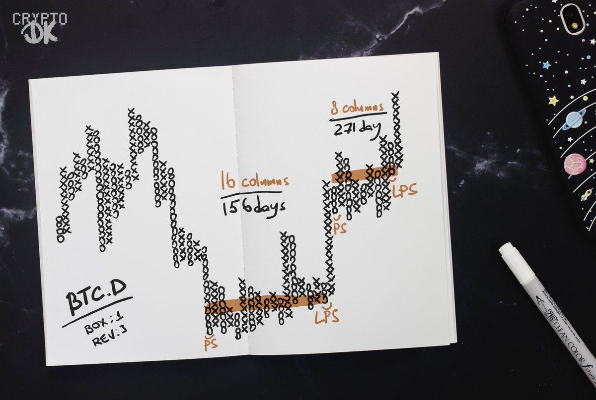 book Die Beobachtungen der Erdbodentemperaturen: im Beobachtungsnetze des Preußischen Meteorologischen