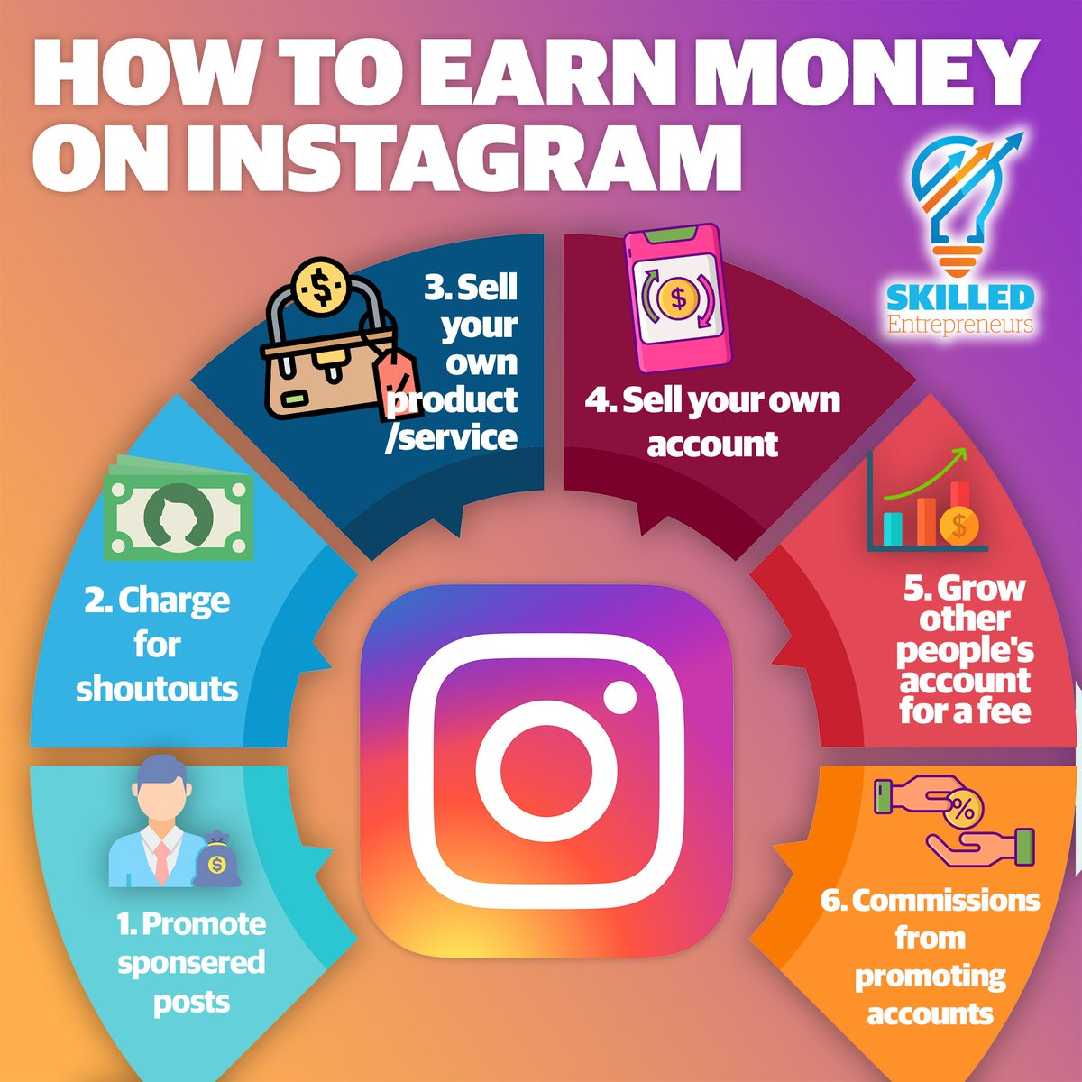 How to earn money on Instagram  1) Promote sponsored posts 2) Charge for shoutouts 3) Sell your own product/service 4) Sell your own account 5) Grow other people's account for a fee 6) Commissions from promoting accounts  #grindout #grow #grind #focus #strength #makingmoney