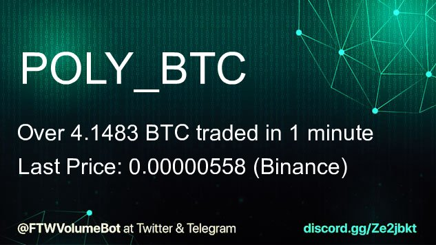 $POLY volume boost! 260 times the average volume in #POLY to #BTC pair (Binance) 🤯 Net 1 min volume: 2.5005 BTC  #Binance