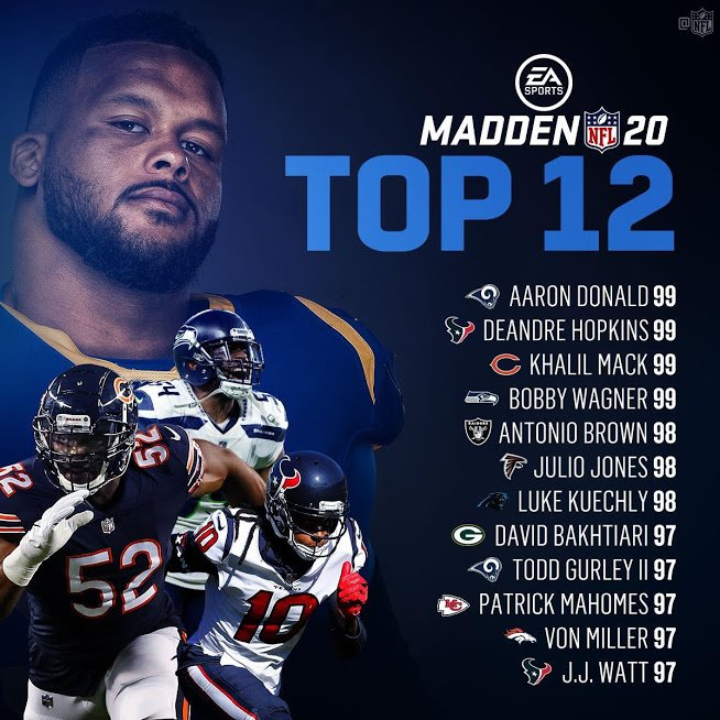 Madden Ratings Weebly - @MaddenWeebly Twitter Profile and Downloader