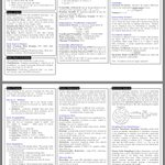 Image for the Tweet beginning: 10-page (PDF) #DataScience Cheat Sheet