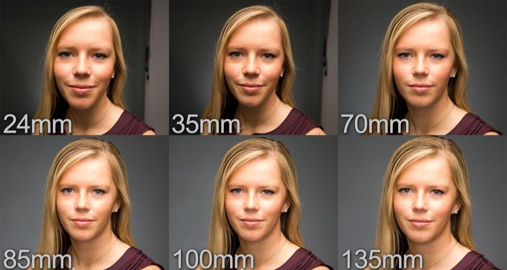 зависит ли качество фото от объектива обоев