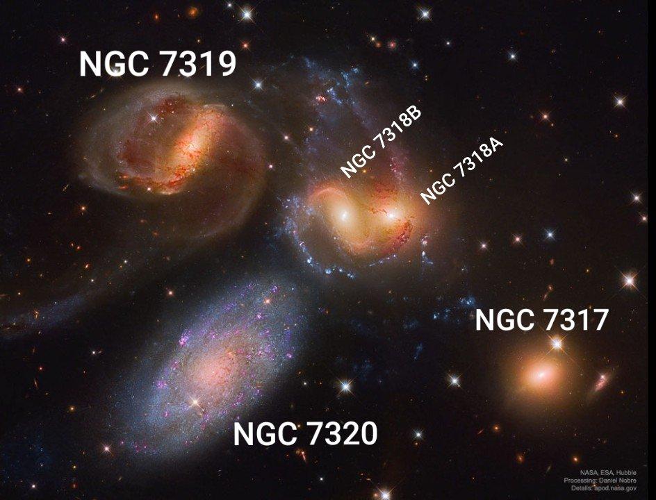 """Em grupos de galáxias,interações gravitacionais podem criar deformações no formato de 1 galáxia.O grupo """"Quinteto de Stephen"""" é na vdd formado por 4 galax.,sendo a intrusa distando 250 milhoes de anos-luz do grupoVc saberia dizer quais dessas galaxias ñ pertence ao grupo?"""