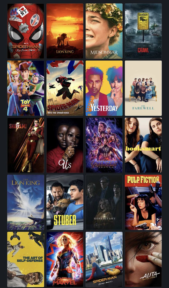 The 20 Most Popular Titles on Letterboxd this week, led by: 1. Spider-Man: Far From Home 🕸 2. The Lion King 🦁 3. Midsommar 🌻 See the rest here: letterboxd.com/films/popular/… #SpiderManFromHome #LionKing #Midsommar