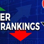 Image for the Tweet beginning: VOTE: Power Rankings for Round