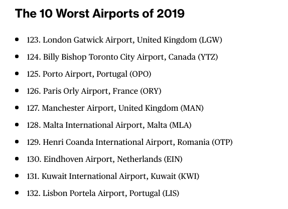 The best and worst airlines and airports of 2019 bloom.bg/2Y5ilOb