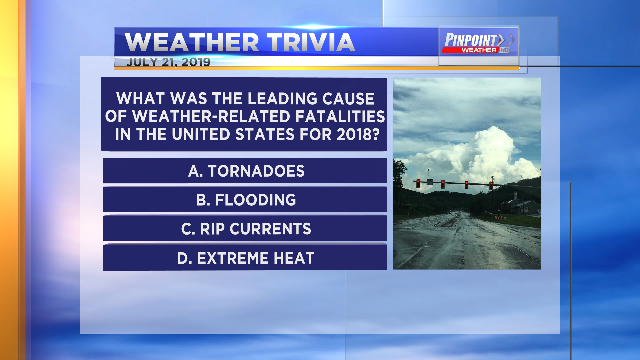 It's time for Weather Trivia tonight. What was the leading cause of weather-related fatalities in the United States for 2018? I'll have the answer and your full forecast tonight on WFXR News First at 10! #trivia #wx #weather