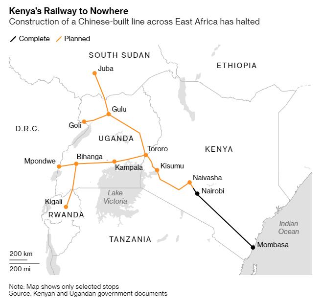 China built a railroad to nowhere in Kenya bloom.bg/32EuwFa