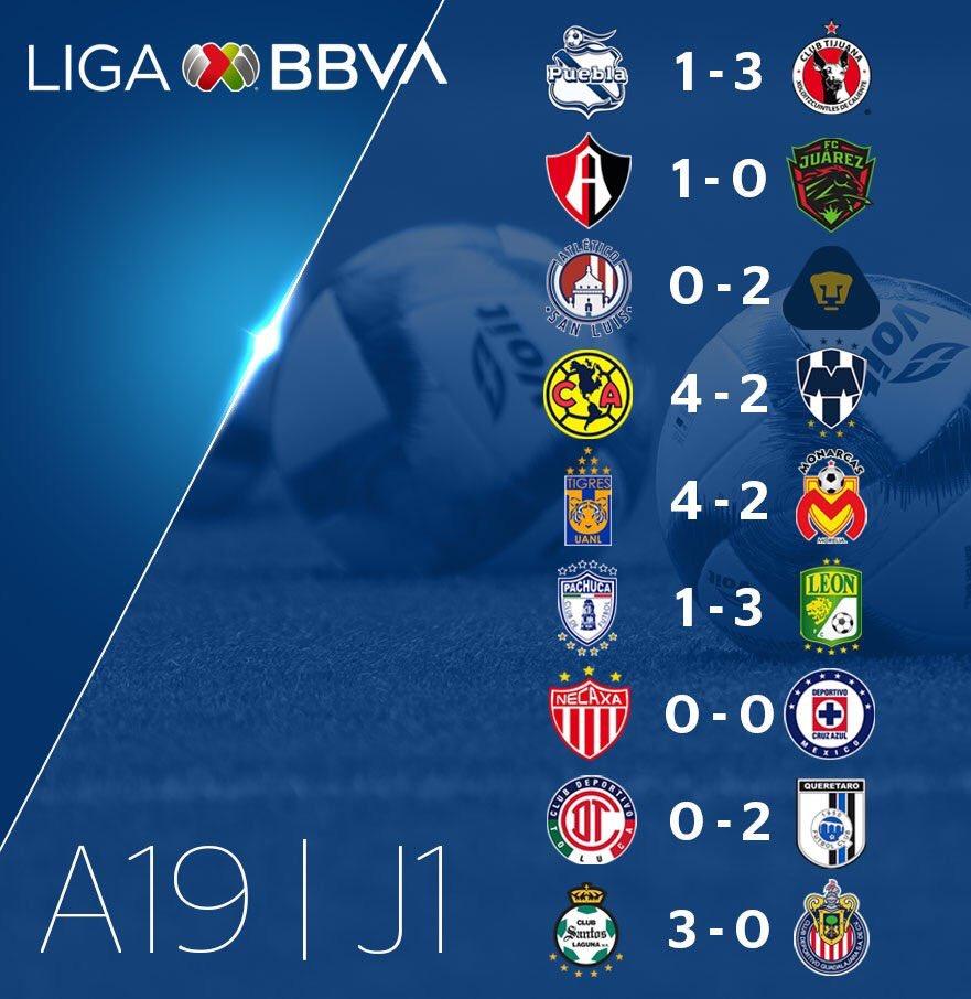 Estos fueron los marcadores de la J1 del Apertura 2019 de la @ligabbvamx