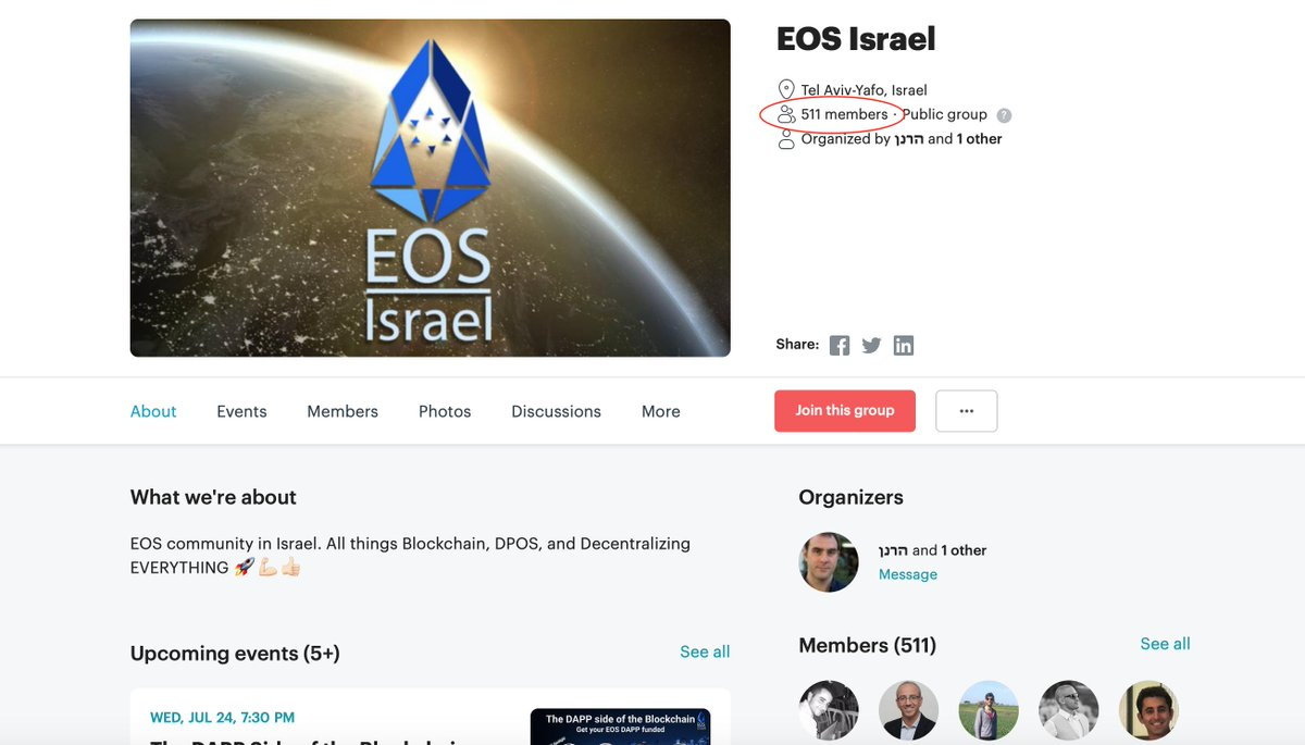 We surpassed 500+ Members on our #Meetup group!  We want to take a moment to thank all of you who have supported #EOSIsrael since the beginning and we kindly invite you to our upcoming event this Wednesday, July 24 --> https://www.meetup.com/EOS_Israel/events/hdscdryzkbgc/ …