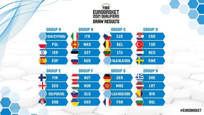 Eurobasket Calendario.Oficial La Selmas Ya Tiene Rivales Y Calendario Para Las