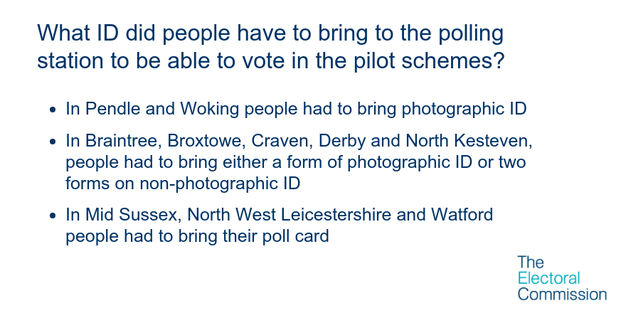 Did you know that at the local elections, people in ten areas had to show proof of who they were before they could vote in a polling station? We looked at what happened in these areas and have today published what we found.