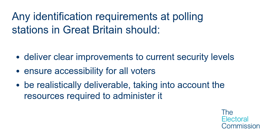 These pilots were set up by the UK Government to test different approaches to introducing ID requirements across Great Britain. Our evaluation report identified three key areas for further consideration. Read more in our press release electoralcommission.org.uk/i-am-a/journal…