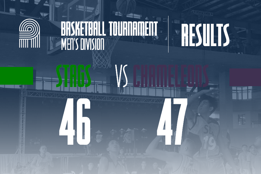 @ADDU_SEA @AdDU_BMSEC Chameleons come out on top against the Stags. #WinTheDream #PalarongAtenista2019