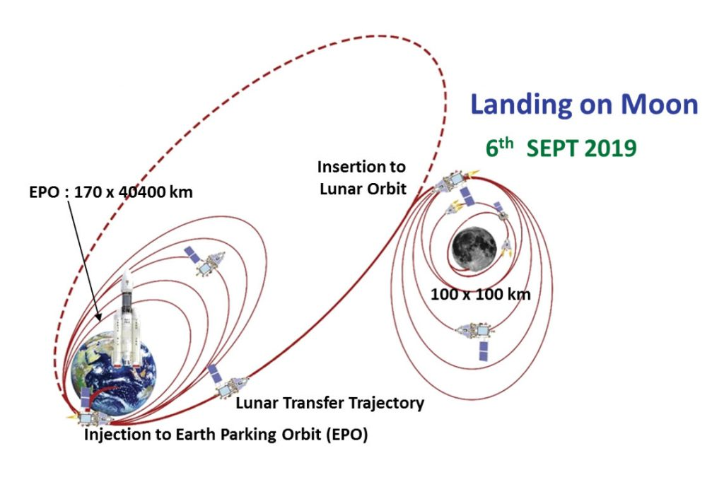 Lander Wiring Diagram    Wiring Diagram