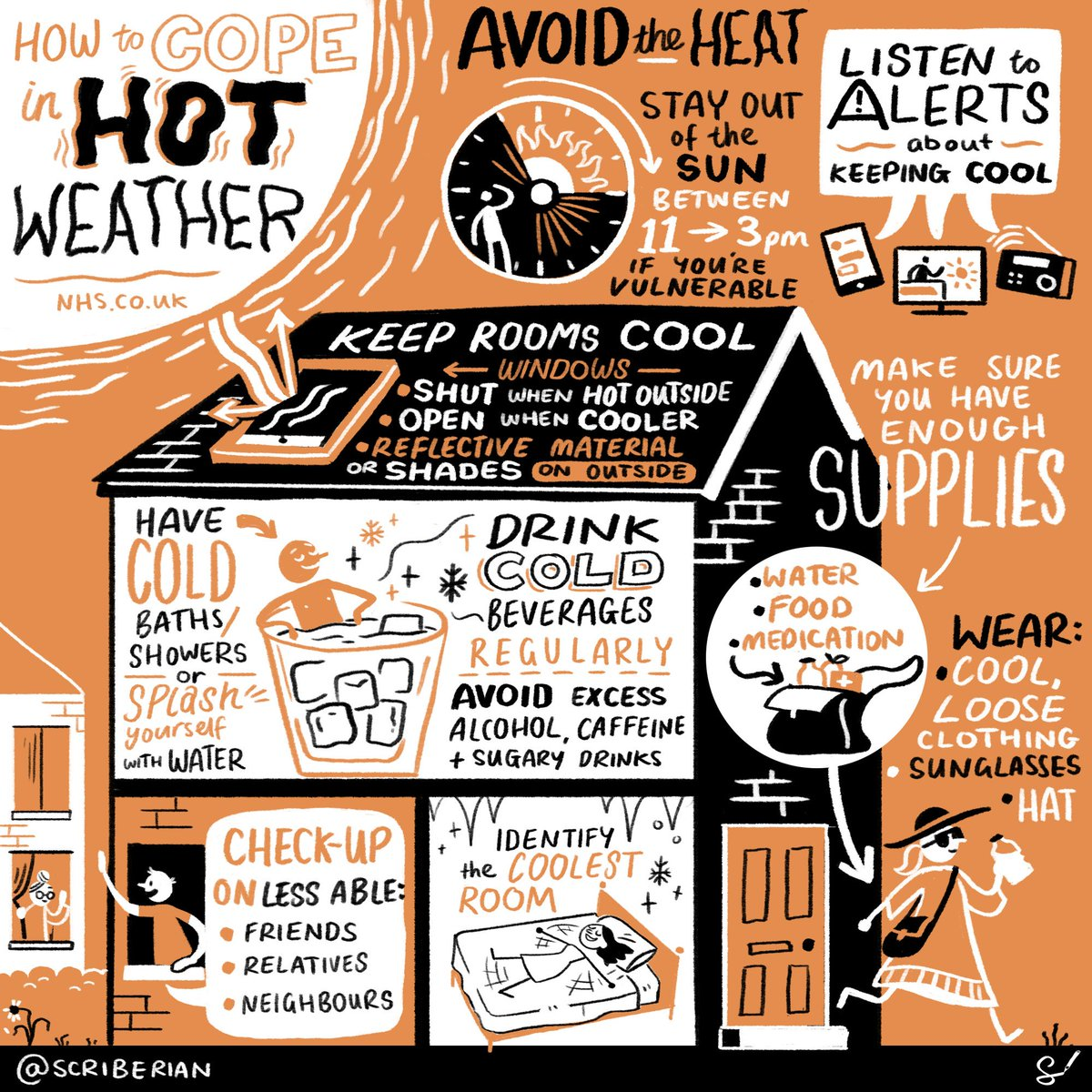 Traveling in a hot country or staying in the UK this week? Follow this easy to understand and straight to the point illustration by @scriberian to #keepcool in hot weather 🌡️ #heatwaveuk