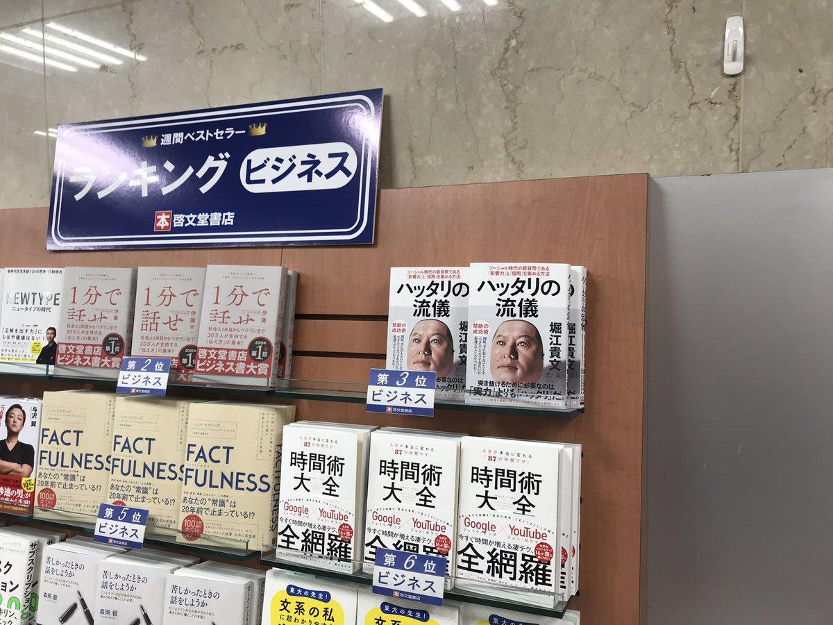 堀江貴文さん著『ハッタリの流儀』が啓文堂書店ビジネスランキングの第3位!(だし、、超減ってる!!!) amazon.co.jp/dp/4344034899/ @minowanowa @takapon_jp
