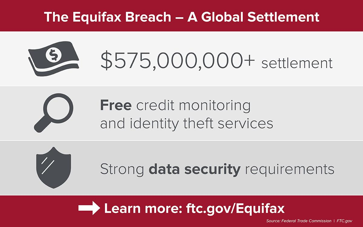 "equifax claim form ftc  FTC on Twitter: "".@Equifax to pay $7M, potentially up to ..."