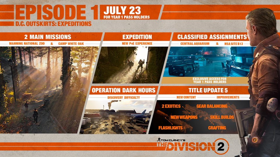 Patch Notes] The Division 2 - Episode 1 (TU5)