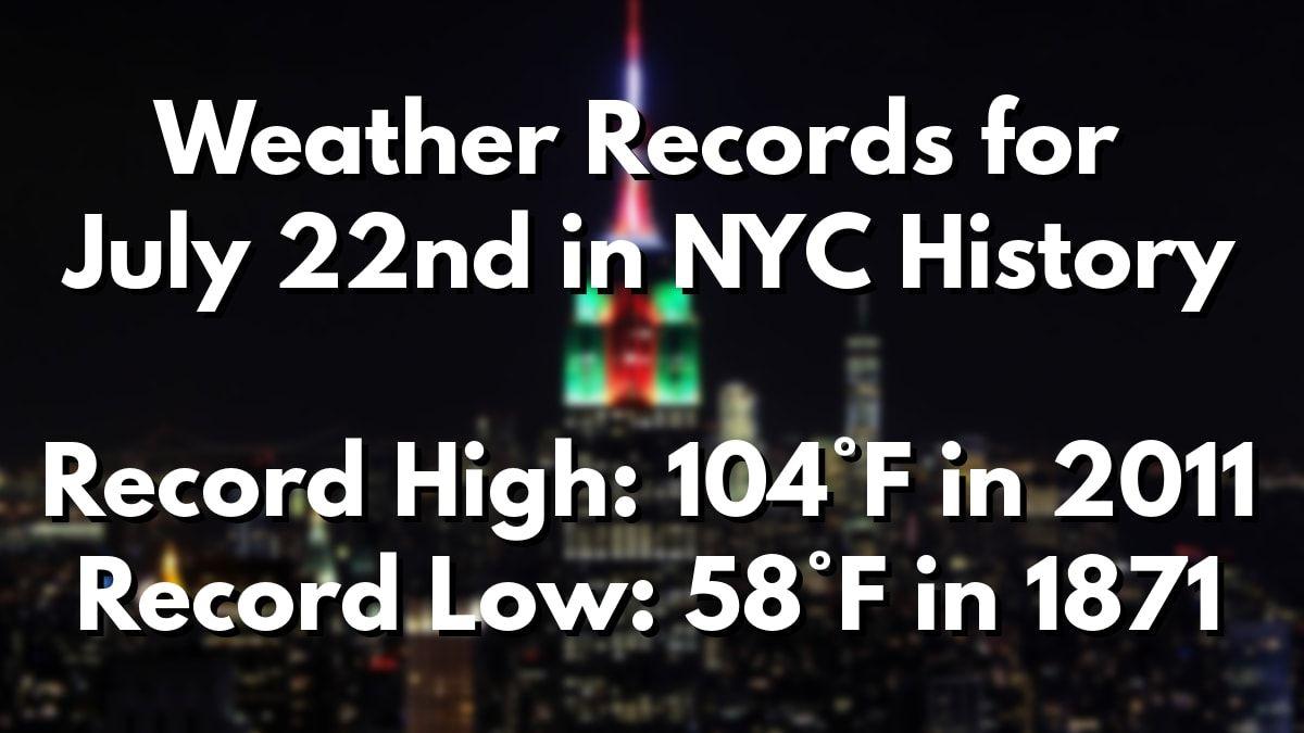 photos of nyc weather today | Image Slny