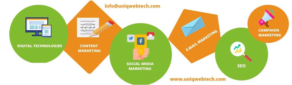 Digital Marketing & Web Design Company (@UniqwebtechUSA