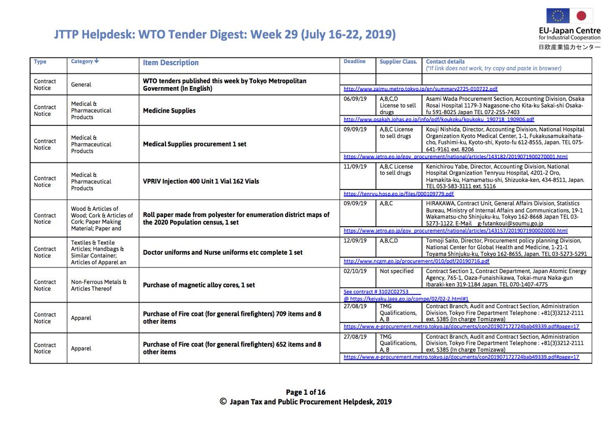 #JTPPHELPDESK Weekly Digest 29 of #WTO #tenders in #Japan open for #SMEs  July 16-22, 2019.    @EEN_EU @EU_Growth @Trade_EU @EU_Gateway @EUJapanCentre #public #procurement #business #opportunities #Tokyo2020 #rugbyworldcup #EPA  https://www.eu-japan.eu/news/weekly-tender-digest-29-july-16-22-2019 …