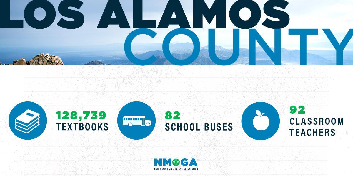 New Mexico Oil & Gas (@NMOilAndGas)   Twitter