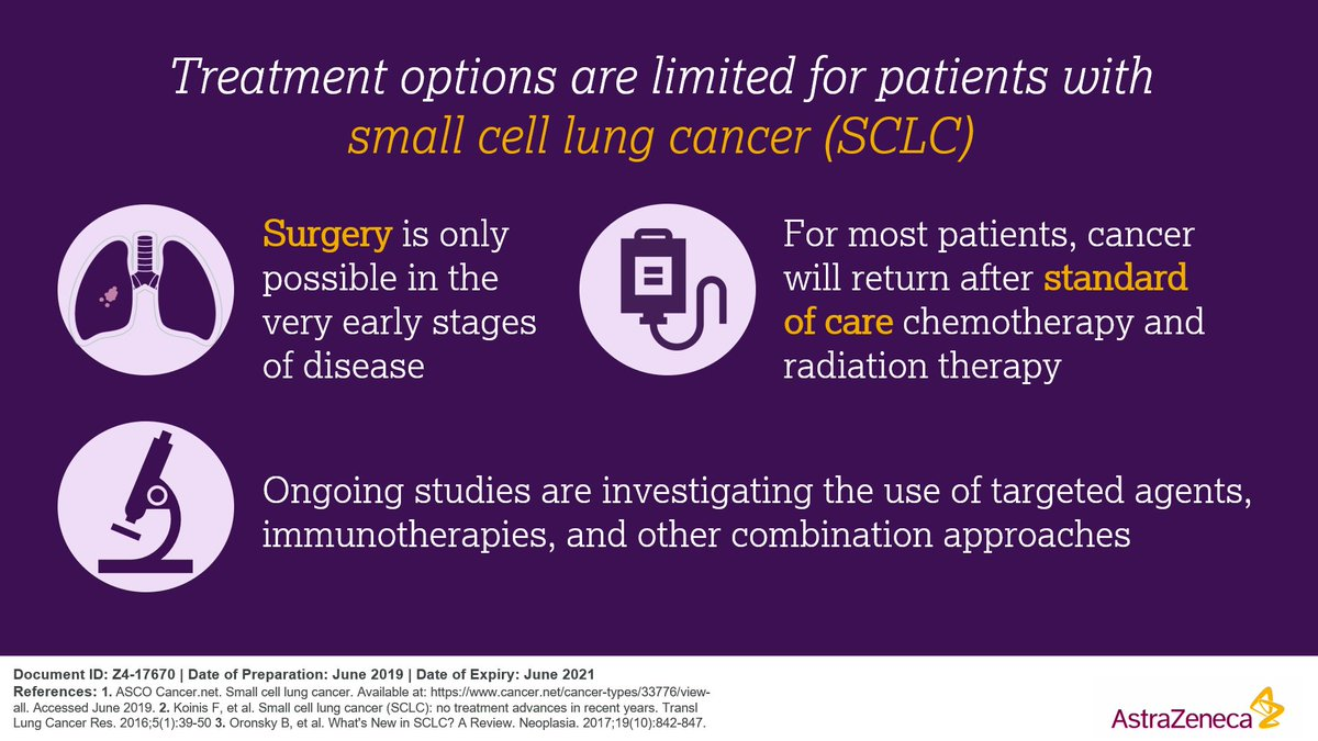 Only 10% of all #lungcancer patients survive up to five