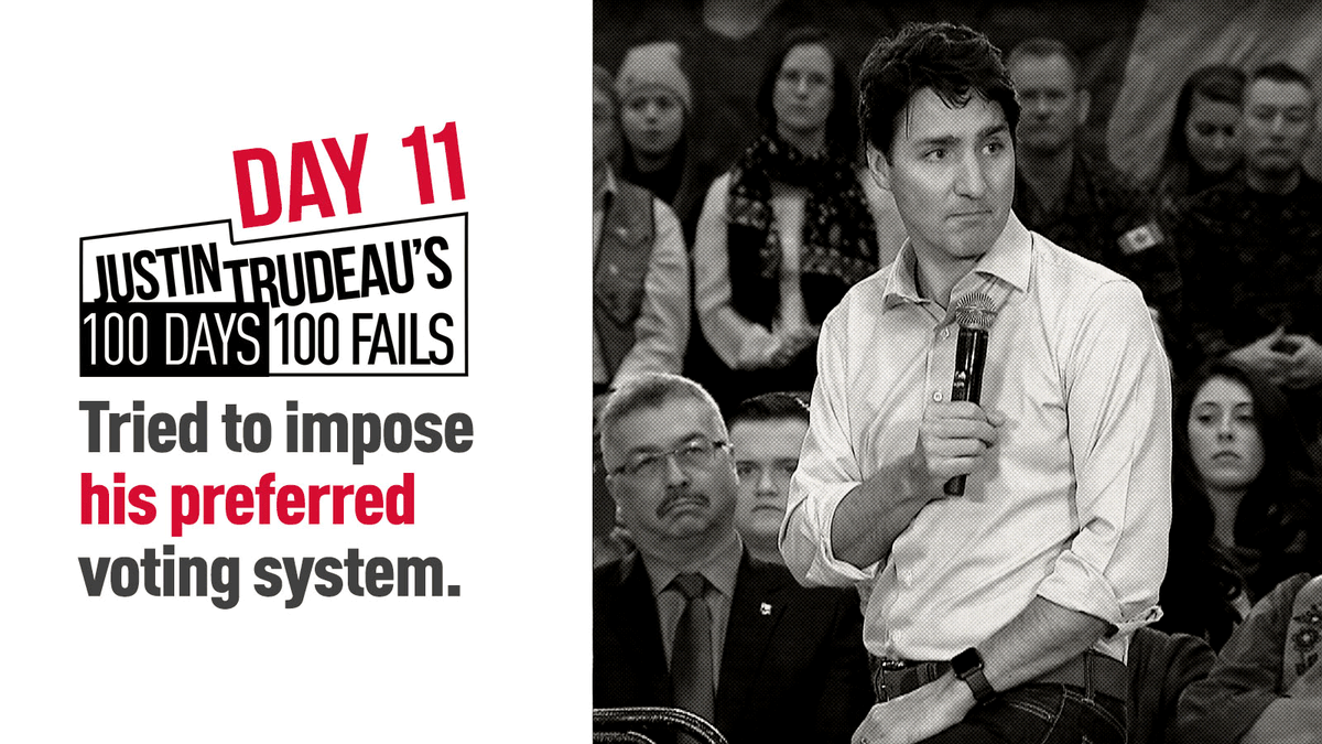 After becoming PM, Justin Trudeau tried to rig the electoral system so it would be easier for Liberals to win. Canadians saw right through his scheme and forced him to break his self-serving promise.   #cdnpoli #100Days100Fails
