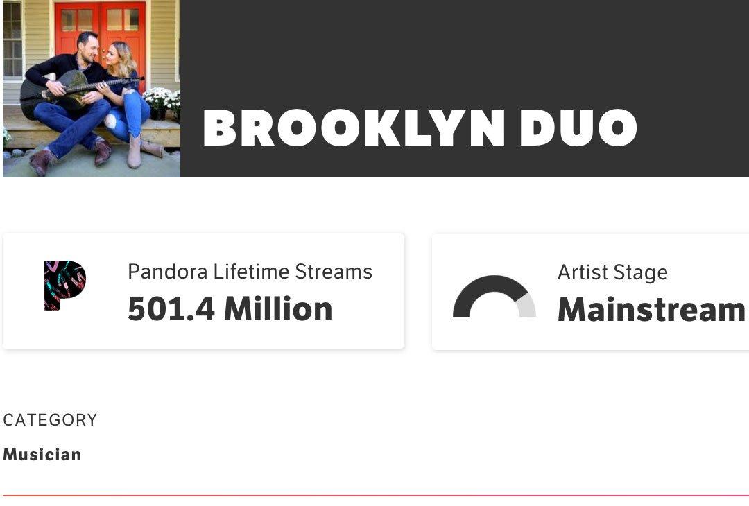 Brooklyn Duo (@brooklynduo) | Twitter