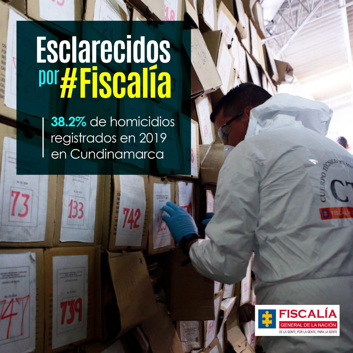 Según #censo delictivo, #Fiscalía, a través de Dirección Seccional #Cundinamarca, esclareció 38.2% de homicidios registrados en lo corrido 2019 en el departamento. De las 191 muertes denunciadas, 73 culminaron con sentenciadas condenatorias. Se han librado 51 órdenes de captura.