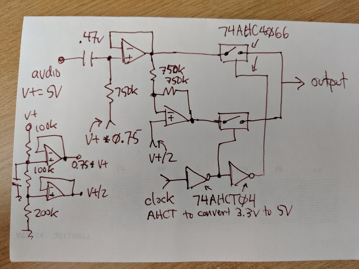 Si5351A on JumPic com